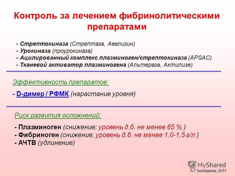 Контроль за лечением фибринолитическими препаратами Риск развития осложнений: - Плазминоген (снижение; уровень д.б. не менее 65 % ) - Фибриноген (снижение; уровень д.б. не менее 1,0-1,5 г/л ) - АЧТВ (удлинение) Эффективность препаратов: - D-димер / Р