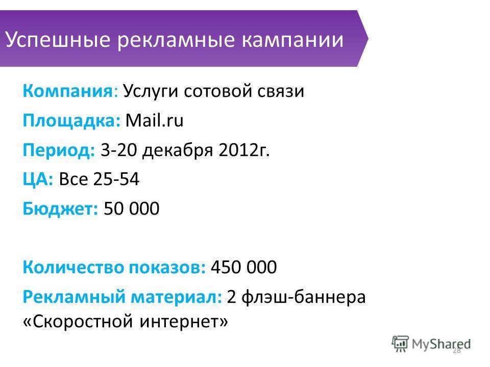 Компания: Услуги сотовой связи Площадка: Mail.ru Период: 3-20 декабря 2012 г. ЦА: Все 25-54 Бюджет: 50 000 Количество показов: 450 000 Рекламный материал: 2 флэш-баннера «Скоростной интернет» 28 Успешные рекламные кампании
