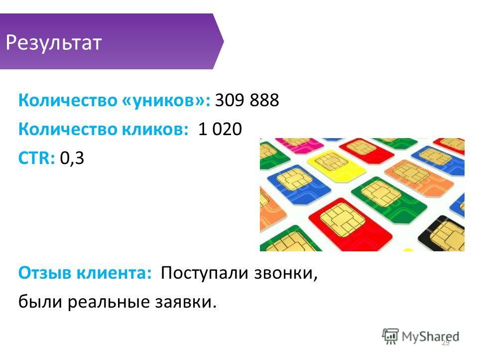 Количество «уников»: 309 888 Количество кликов: 1 020 CTR: 0,3 Отзыв клиента: Поступали звонки, были реальные заявки. 29 Результат