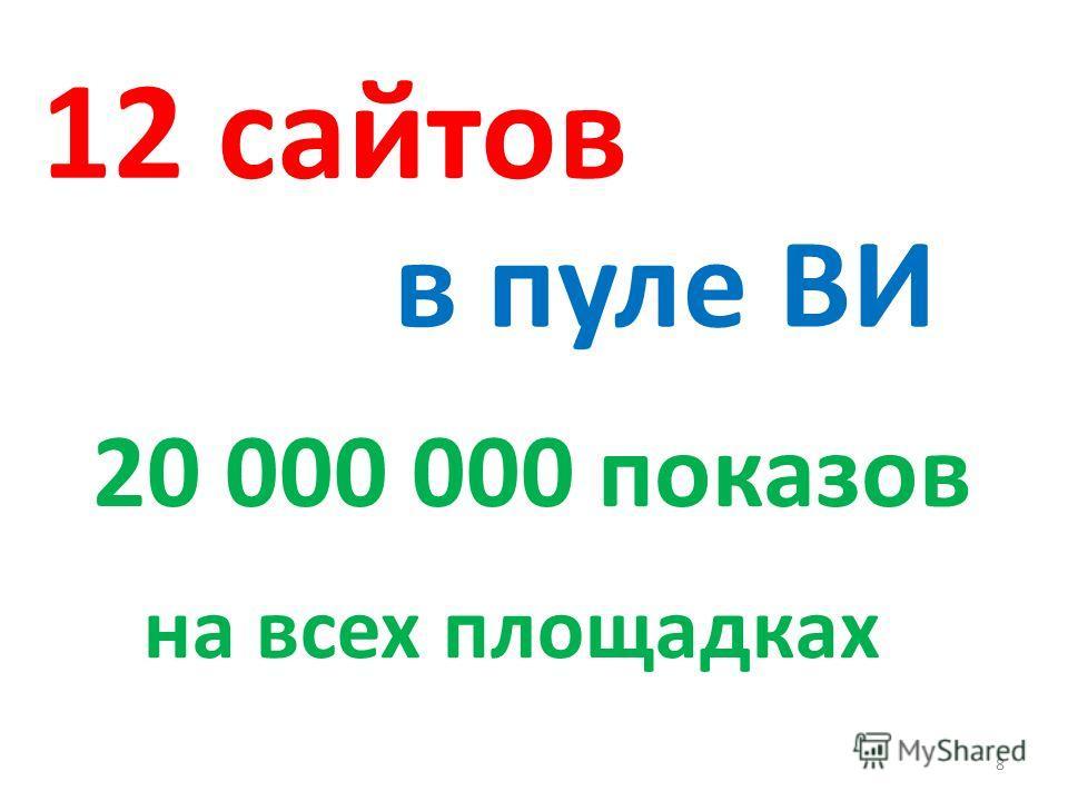 12 сайтов в пуле ВИ 20 000 000 показов на всех площадках 8