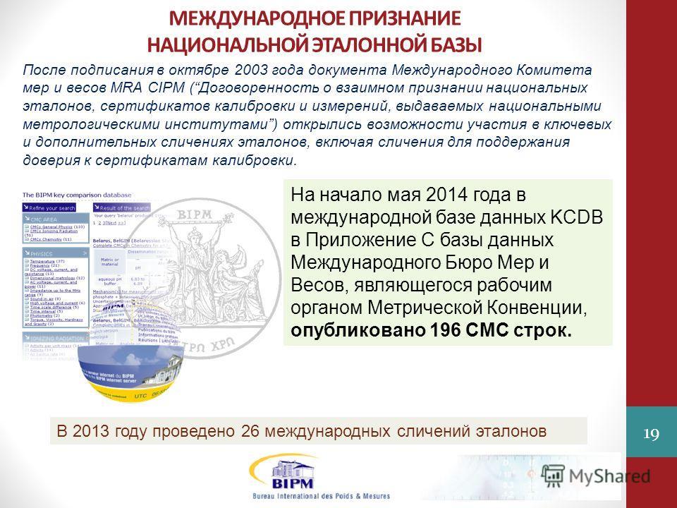После подписания в октябре 2003 года документа Международного Комитета мер и весов MRA CIPM (Договоренность о взаимном признании национальных эталонов, сертификатов калибровки и измерений, выдаваемых национальными метрологическими институтами) открыл