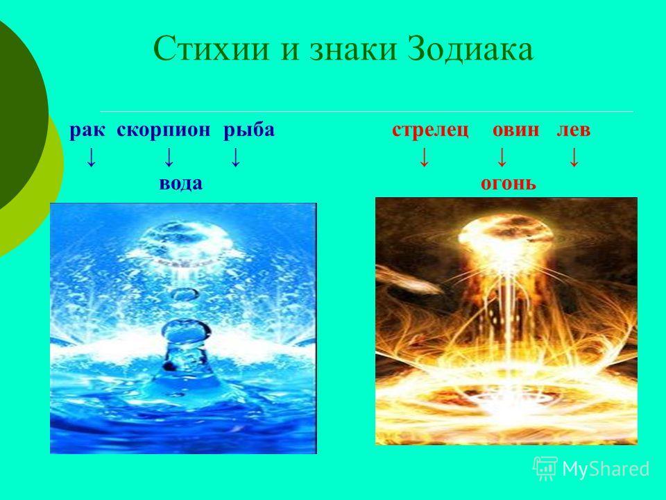 Стихии и знаки Зодиака рак скорпион рыба стрелец овин лев вода огонь