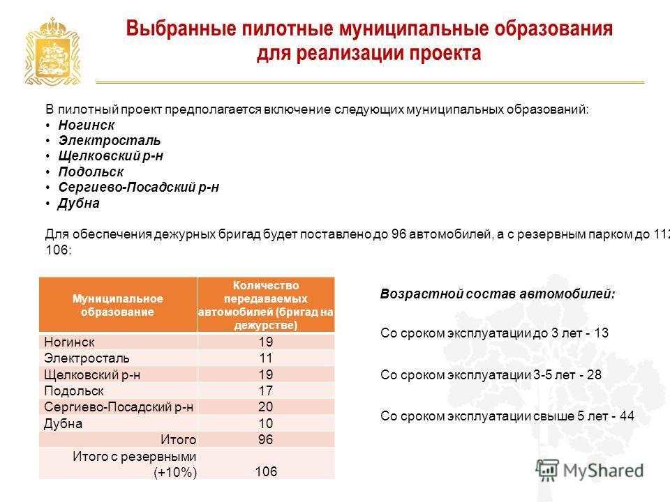 В пилотный проект предполагается включение следующих муниципальных образований: Ногинск Электросталь Щелковский р-н Подольск Сергиево-Посадский р-н Дубна Для обеспечения дежурных бригад будет поставлено до 96 автомобилей, а с резервным парком до 112