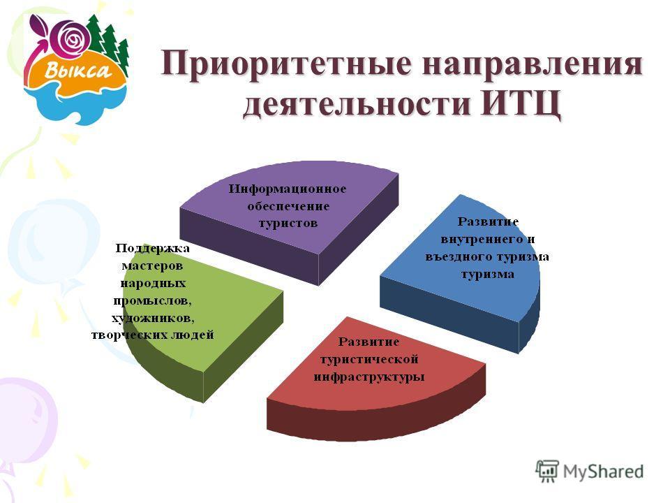 Приоритетные направления деятельности ИТЦ