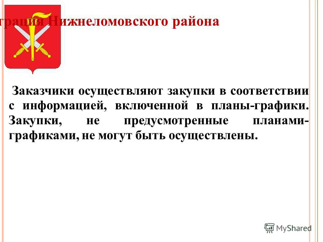 Администрация Нижнеломовского района Заказчики осуществляют закупки в соответствии с информацией, включенной в планы-графики. Закупки, не предусмотренные планами- графиками, не могут быть осуществлены.