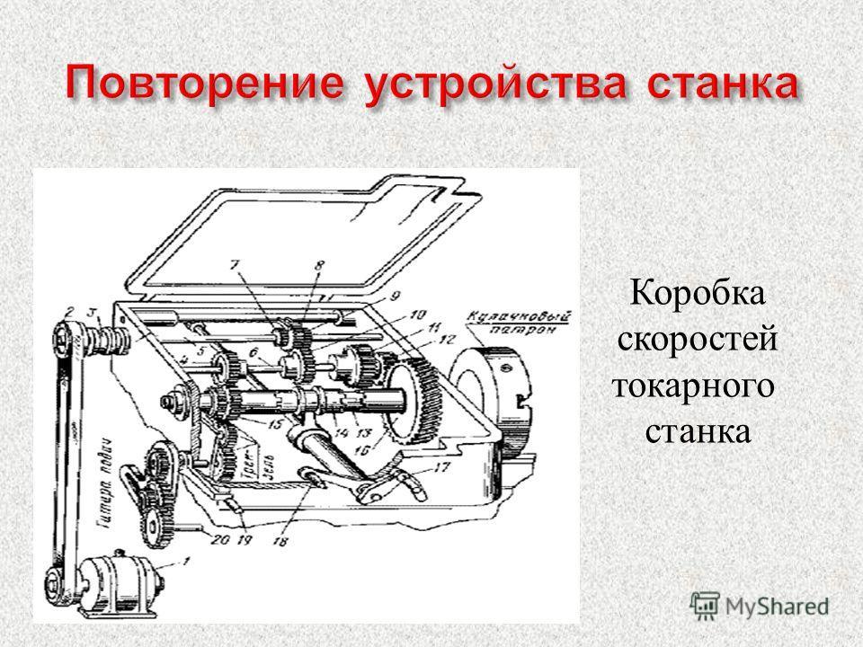 Коробка скоростей токарного станка