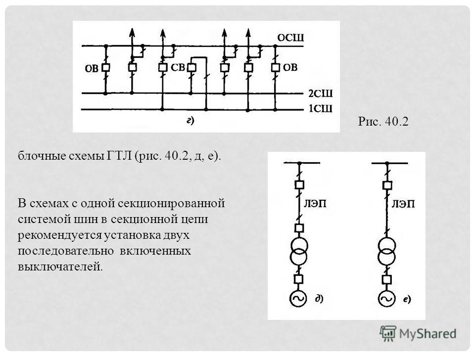 блочные схемы ГТЛ (рис. 40.2, д, е). В схемах с одной секционированной системой шин в секционной цепи рекомендуется установка двух последовательно включенных выключателей.