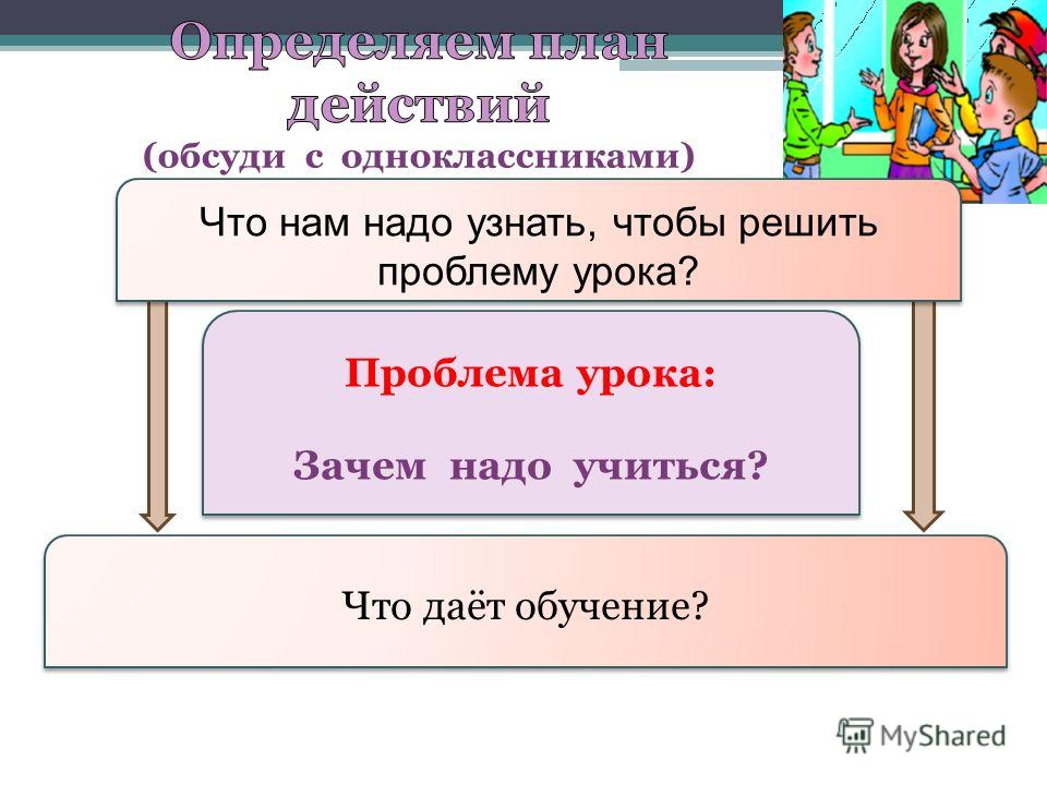 Что даёт обучение? Проблема урока: Зачем надо учиться? Проблема урока: Зачем надо учиться? Что нам надо узнать, чтобы решить проблему урока? Что нам надо узнать, чтобы решить проблему урока?