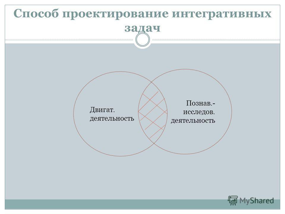 Способ проектирование интегративных задач Двигат. деятельность Познав.- исследов. деятельность