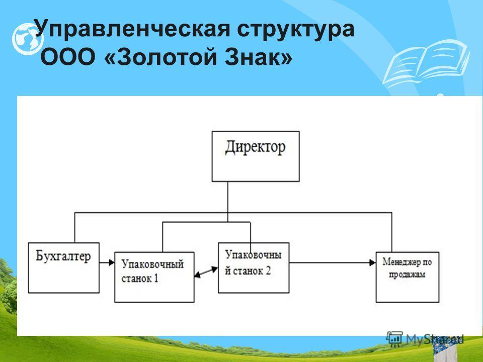 Управленческая структура ООО «Золотой Знак»