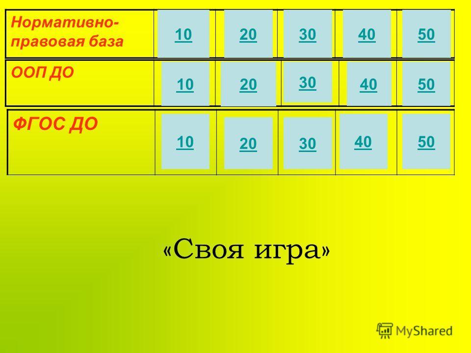 ООП ДО Нормативно- правовая база ФГОС ДО 2030405010 20 30 4050 30 40 50 20 10 «Своя игра»