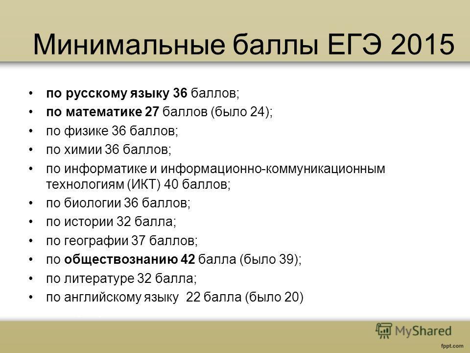 Минимальные баллы ЕГЭ 2015 по русскому языку 36 баллов; по математике 27 баллов (было 24); по физике 36 баллов; по химии 36 баллов; по информатике и информационно-коммуникационным технологиям (ИКТ) 40 баллов; по биологии 36 баллов; по истории 32 балл