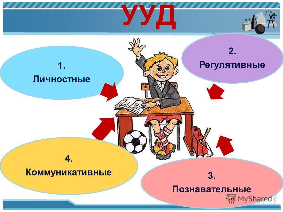 1. Личностные 2. Регулятивные 3. Познавательные 4. Коммуникативные УУД