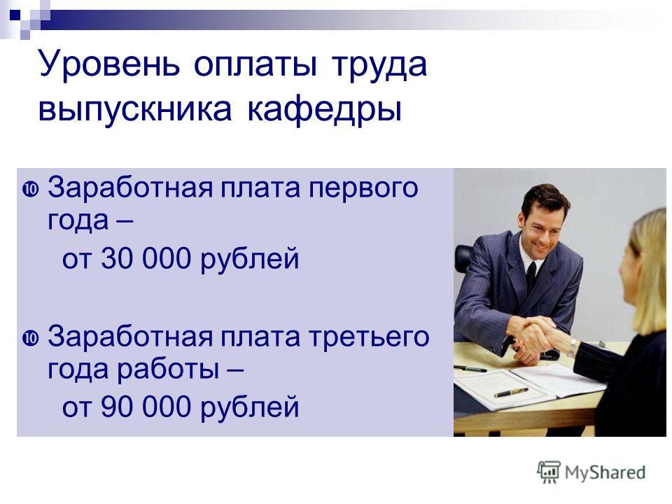 Уровень оплаты труда выпускника кафедры Заработная плата первого года – от 30 000 рублей Заработная плата третьего года работы – от 90 000 рублей