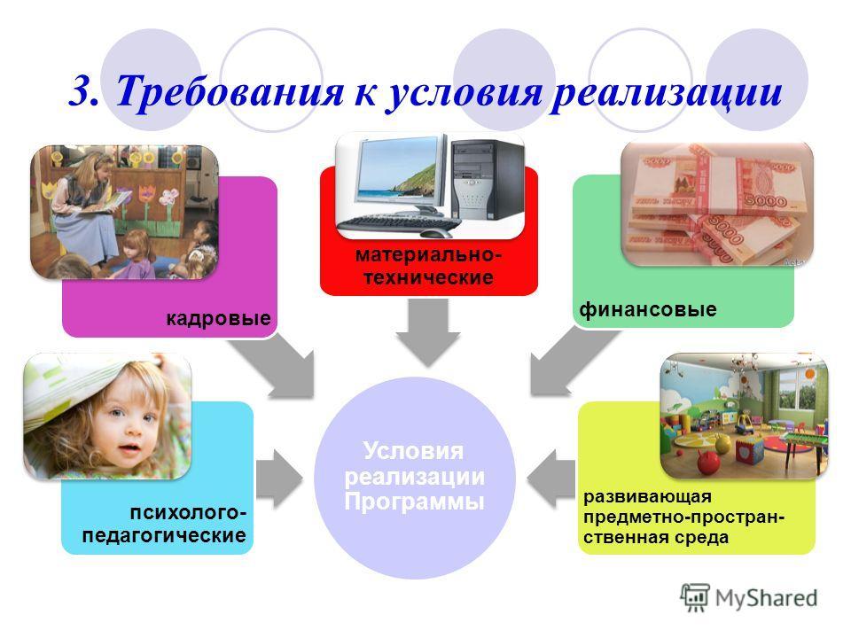 3. Требования к условия реализации кадровые психолого- педагогические материально- технические финансовые развивающая предметно-простран- ственная среда Условия реализации Программы
