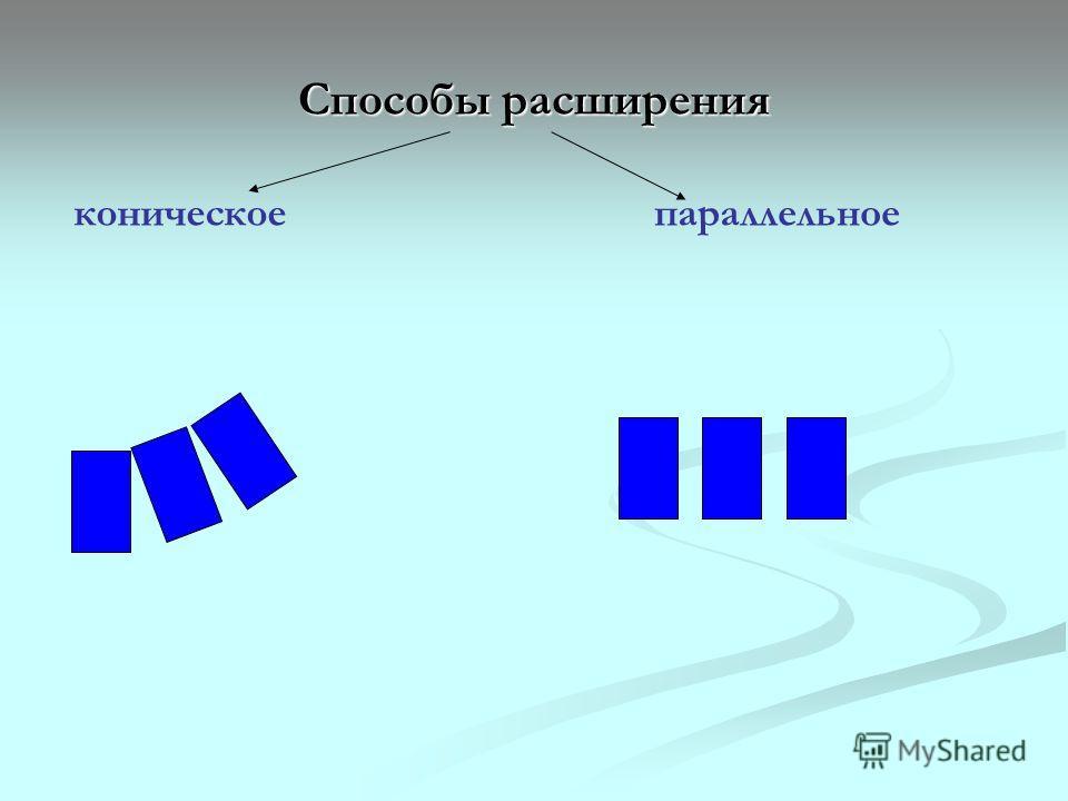Способы расширения коническоепараллельное