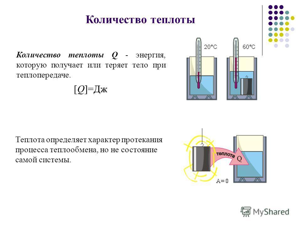 Количество теплоты Теплота определяет характер протекания процесса теплообмена, но не состояние самой системы. Количество теплоты Q - энергия, которую получает или теряет тело при теплопередаче. [Q]=Дж