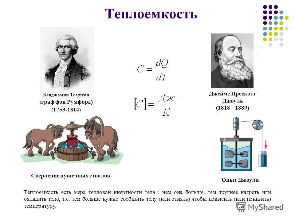 Теплоемкость Бенджамин Томпсон ( граф фон Румфорд) (1753-1814) Сверление пушечных стволов Джеймс Прескотт Джоуль (1818 – 1889) Опыт Джоуля Теплоемкость есть мера тепловой инертности тела : чем она больше, тем труднее нагреть или охладить тело, т.е. т