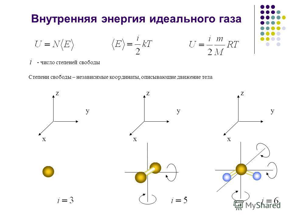 Внутренняя энергия идеального газа y x z Степени свободы – независимые координаты, описывающие движение тела - число степеней свободы y x z y x z