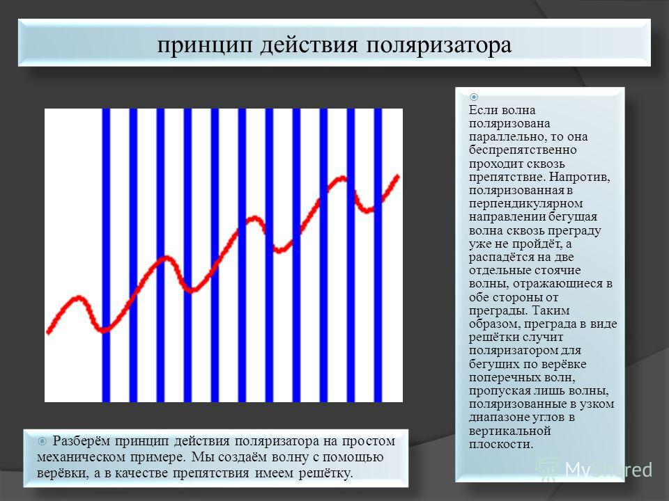 Если волна поляризована параллельно, то она беспрепятственно проходит сквозь препятствие. Напротив, поляризованная в перпендикулярном направлении бегущая волна сквозь преграду уже не пройдёт, а распадётся на две отдельные стоячие волны, отражающиеся