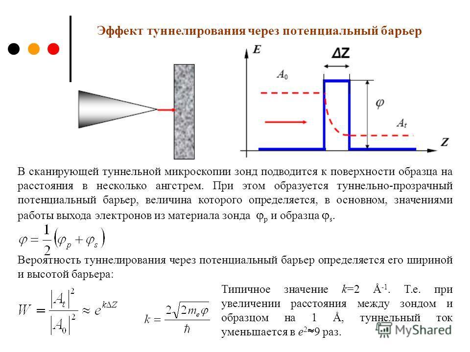 Эффект туннелирования через потенциальный барьер В сканирующей туннельной микроскопии зонд подводится к поверхности образца на расстояния в несколько ангстрем. При этом образуется туннельно-прозрачный потенциальный барьер, величина которого определяе