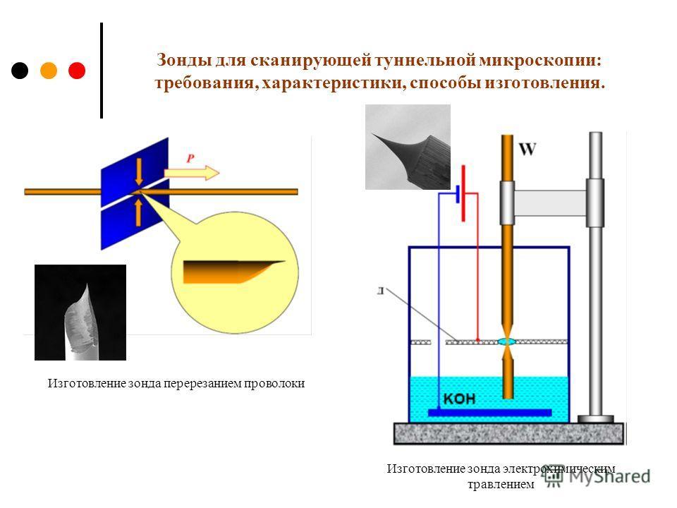 Зонды для сканирующей туннельной микроскопии: требования, характеристики, способы изготовления. Изготовление зонда перерезанием проволоки Изготовление зонда электрохимическим травлением