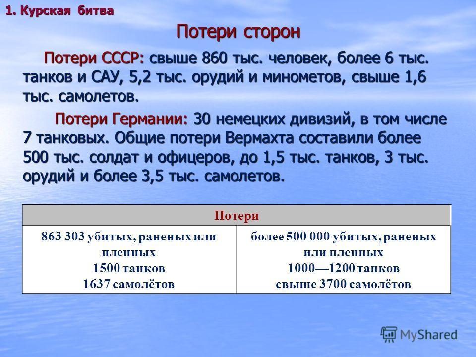 5 августа 1943 г. в Москве был дан первый за всю войну салют - в честь освобождения Орла и Белгорода. 1. Курская битва