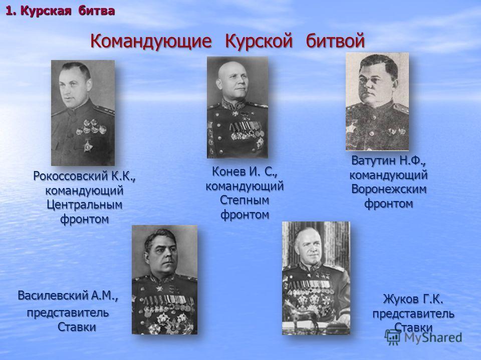 Планы советского командования 1. Курская битва Советское командование приняло решение провести оборонительное сражение, измотать войска неприятеля и нанести им поражение, нанеся в критический момент контрудары по наступающим. С этой целью на обоих фа