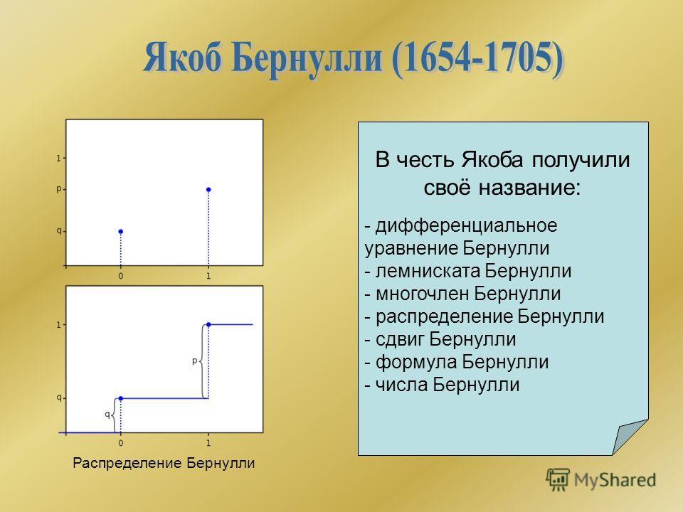 В честь Якоба получили своё название: - дифференциальное уравнение Бернулли - лемниската Бернулли - многочлен Бернулли - распределение Бернулли - сдвиг Бернулли - формула Бернулли - числа Бернулли Распределение Бернулли