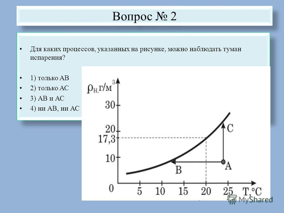 Вопрос 2 Для каких процессов, указанных на рисунке, можно наблюдать туман испарения? 1) только АB 2) только АС 3) АB и АС 4) ни АB, ни АС Для каких процессов, указанных на рисунке, можно наблюдать туман испарения? 1) только АB 2) только АС 3) АB и АС