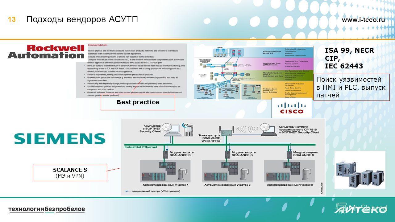 www.i-teco.ru 13 Подходы вендоров АСУТП Поиск уязвимостей в HMI и PLC, выпуск патчей ISA 99, NECR CIP, IEC 62443 SCALANCE S (МЭ и VPN) Best practice