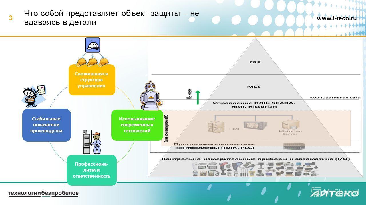 www.i-teco.ru 3 Что собой представляет объект защиты – не вдаваясь в детали