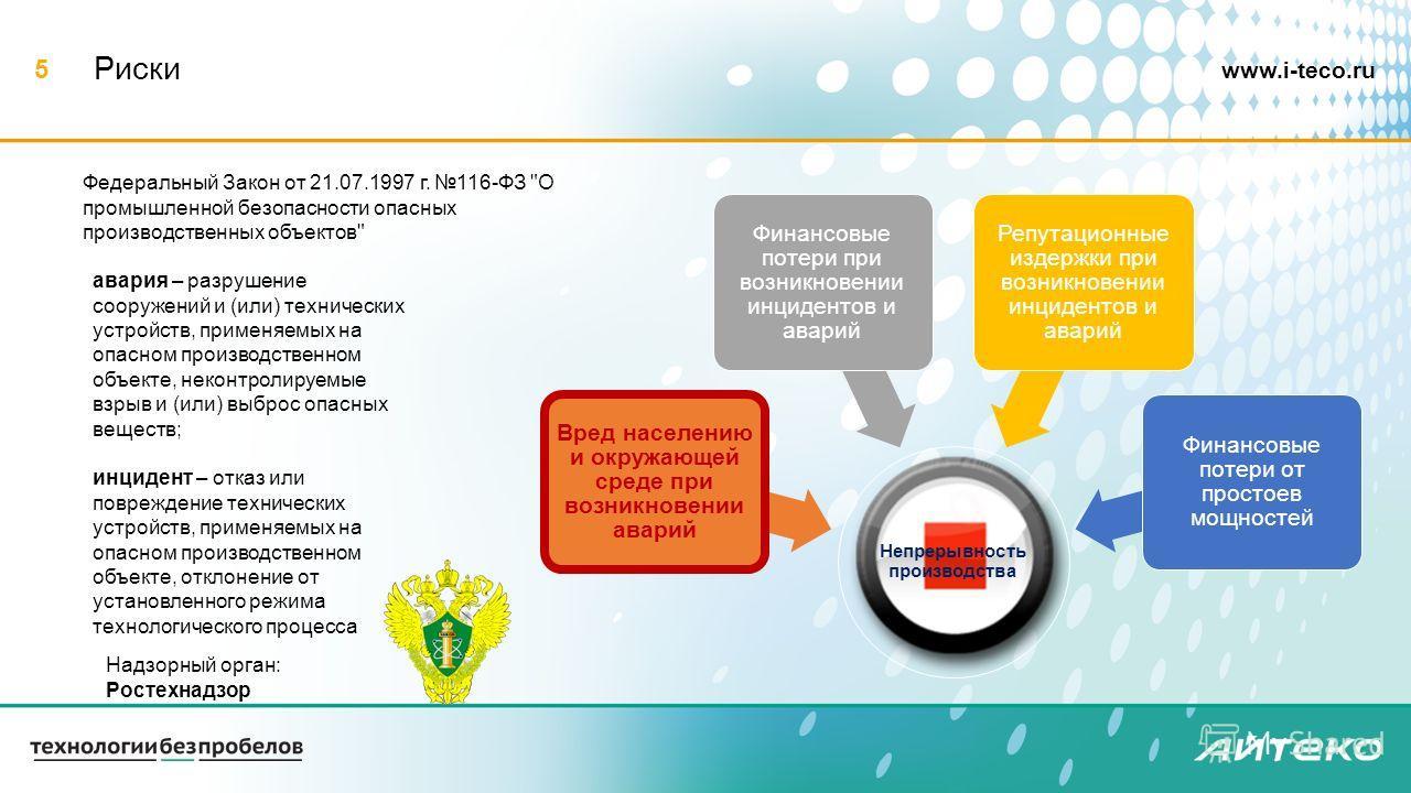 www.i-teco.ru 5 Риски Непрерывность производства Вред населению и окружающей среде при возникновении аварий Финансовые потери при возникновении инцидентов и аварий Репутационные издержки при возникновении инцидентов и аварий Финансовые потери от прос
