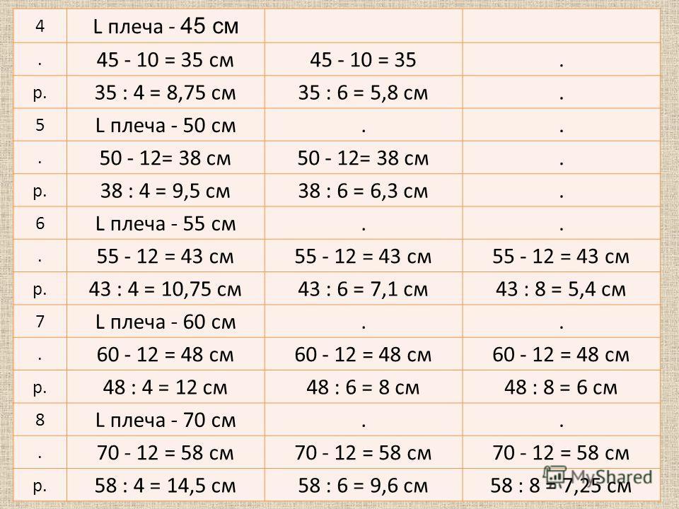 4 L плеча - 45 см. 45 - 10 = 35 см 45 - 10 = 35. p. 35 : 4 = 8,75 см 35 : 6 = 5,8 см. 5 L плеча - 50 см... 50 - 12= 38 см. p. 38 : 4 = 9,5 см 38 : 6 = 6,3 см. 6 L плеча - 55 см... 55 - 12 = 43 см p. 43 : 4 = 10,75 см 43 : 6 = 7,1 см 43 : 8 = 5,4 см 7