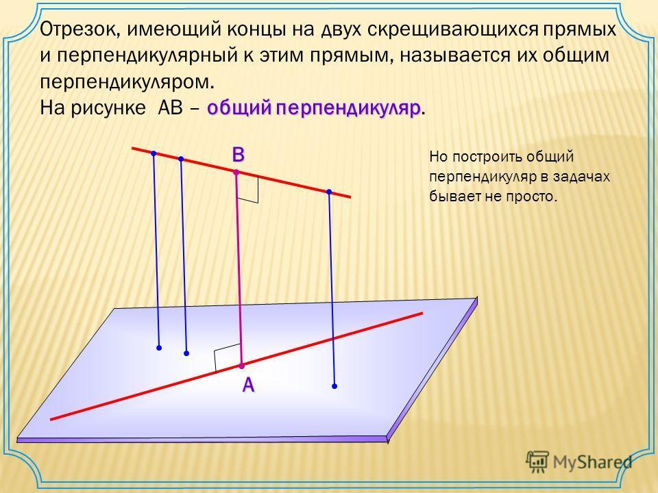 Отрезок, имеющий концы на двух скрещивающихся прямых и перпендикулярный к этим прямым, называется их общим перпендикуляром. общий перпендикуляр На рисунке АВ – общий перпендикуляр. АВ Но построить общий перпендикуляр в задачах бывает не просто.