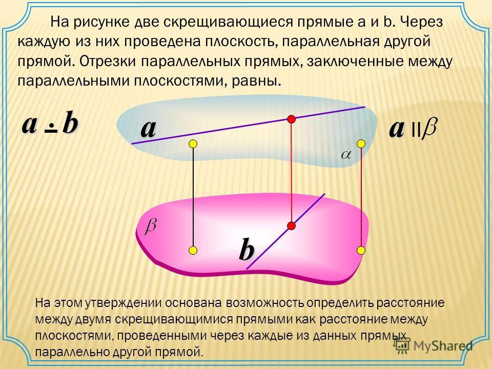 a a II На рисунке две скрещивающиеся прямые a и b. Через каждую из них проведена плоскость, параллельная другой прямой. Отрезки параллельных прямых, заключенные между параллельными плоскостями, равны. На этом утверждении основана возможность определи