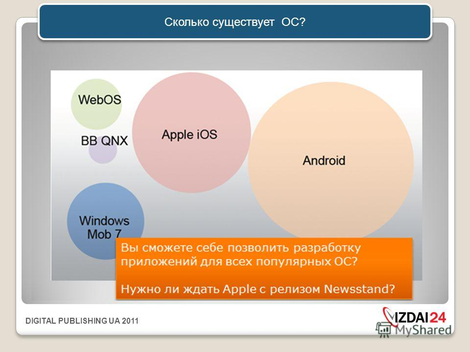 DIGITAL PUBLISHING UA 2011 Сколько существует ОС?