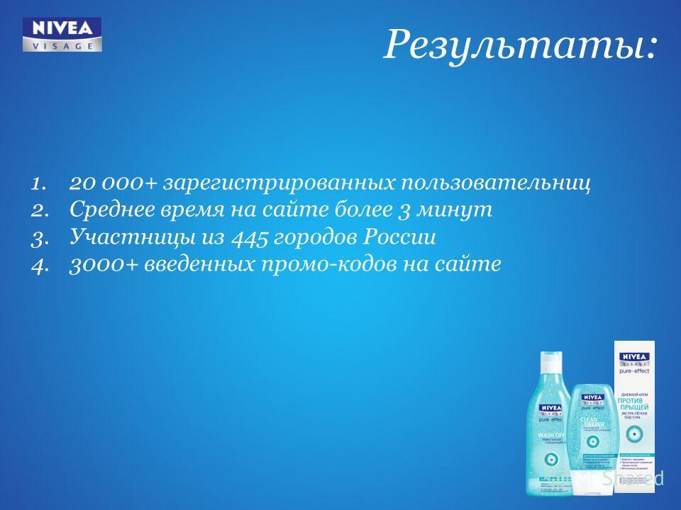Результаты: 1.20 000+ зарегистрированных пользовательниц 2. Среднее время на сайте более 3 минут 3. Участницы из 445 городов России 4.3000+ введенных промо-кодов на сайте