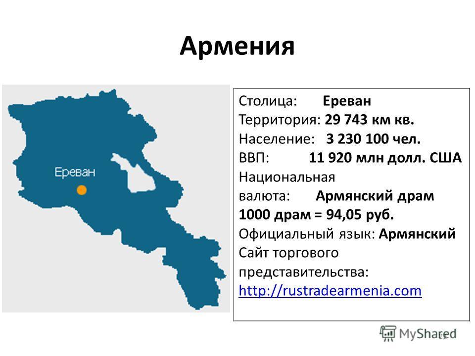 Армения 23 Столица: Ереван Территория: 29 743 км кв. Население: 3 230 100 чел. ВВП: 11 920 млн долл. США Национальная валюта: Армянский драм 1000 драм = 94,05 руб. Официальный язык: Армянский Сайт торгового представительства: http://rustradearmenia.c