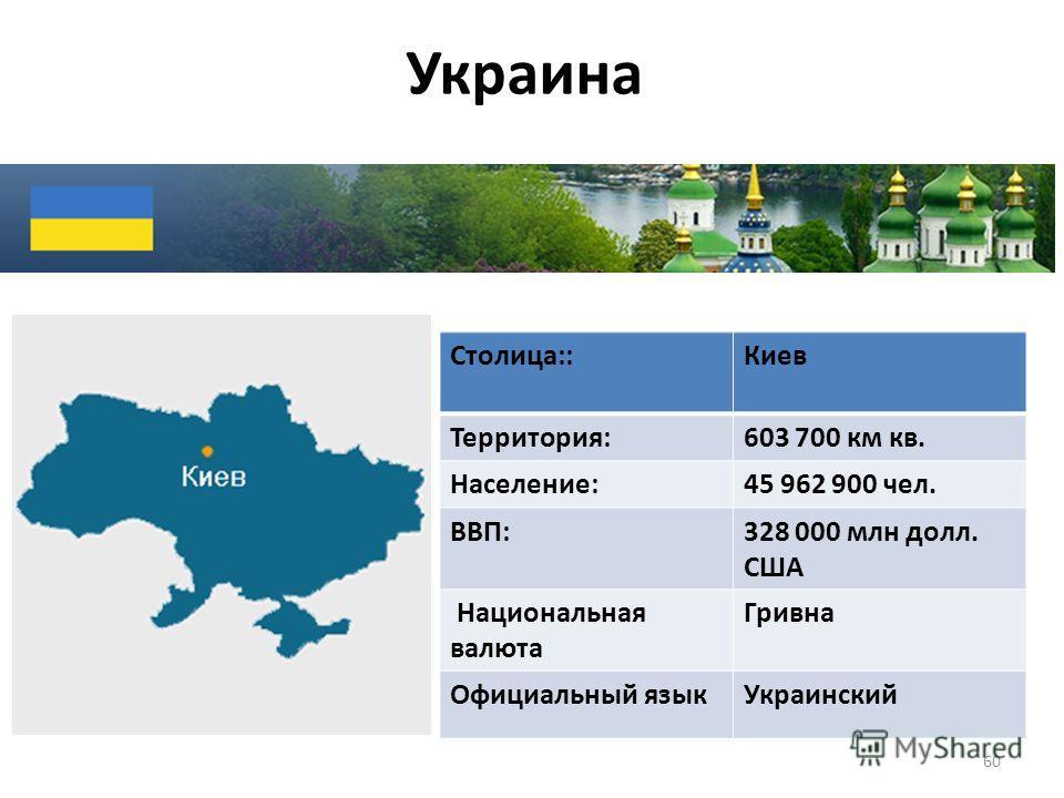 Украина 60 Столица::Киев Территория: 603 700 км кв. Население: 45 962 900 чел. ВВП: 328 000 млн долл. США Национальная валюта Гривна Официальный язык Украинский