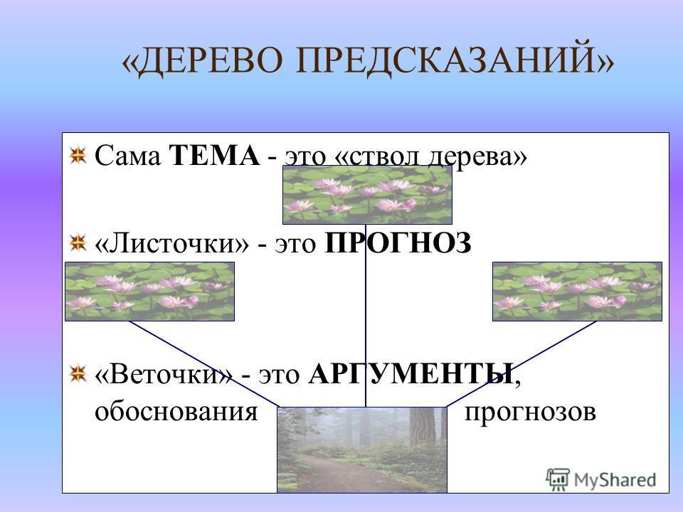 Сама ТЕМА - это «ствол дерева» «Листочки» - это ПРОГНОЗ «Веточки» - это АРГУМЕНТЫ, обоснования прогнозов «ДЕРЕВО ПРЕДСКАЗАНИЙ»