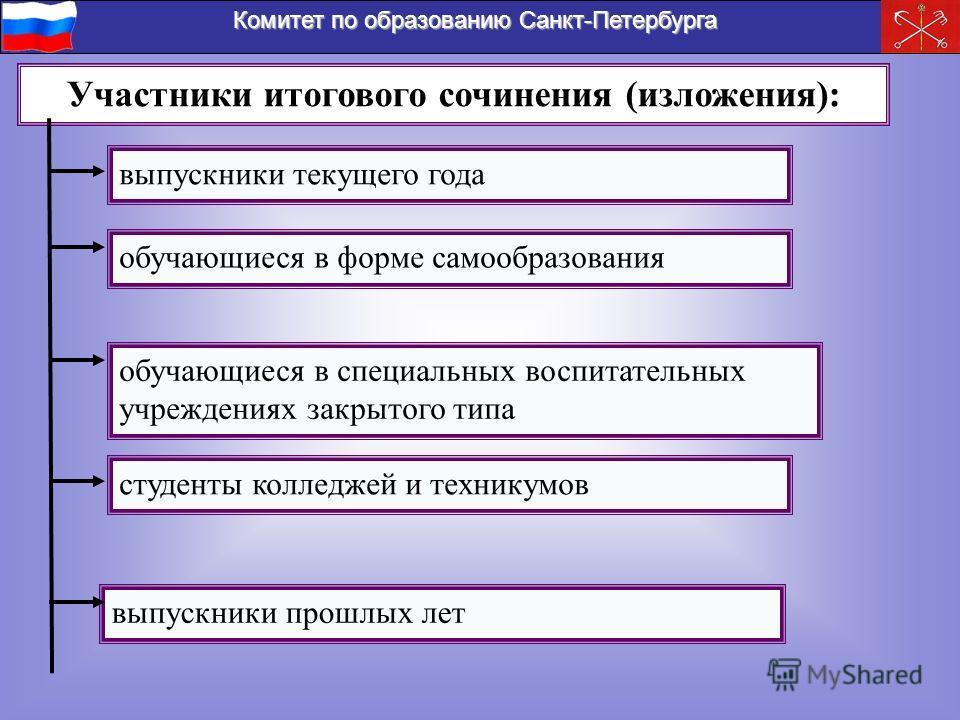 Комитет по образованию Санкт-Петербурга Участники итогового сочинения (изложения): обучающиеся в форме самообразования студенты колледжей и техникумов обучающиеся в специальных воспитательных учреждениях закрытого типа выпускники прошлых лет выпускни