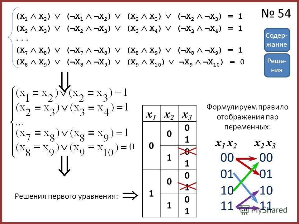 54 (X 1 X 2 ) (¬X 1 ¬X 2 ) (X 2 X 3 ) (¬X 2 ¬X 3 ) = 1 (X 2 X 3 ) (¬X 2 ¬X 3 ) (X 3 X 4 ) (¬X 3 ¬X 4 ) = 1... (X 7 X 8 ) (¬X 7 ¬X 8 ) (X 8 X 9 ) (¬X 8 ¬X 9 ) = 1 (X 8 X 9 ) (¬X 8 ¬X 9 ) (X 9 X 10 ) ¬X 9 ¬X 10 ) = 0 Решения первого уравнения: x1x1 x2x