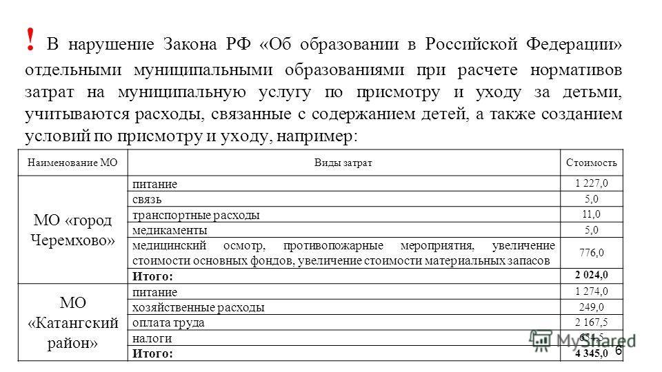 ! В нарушение Закона РФ «Об образовании в Российской Федерации» отдельными муниципальными образованиями при расчете нормативов затрат на муниципальную услугу по присмотру и уходу за детьми, учитываются расходы, связанные с содержанием детей, а также