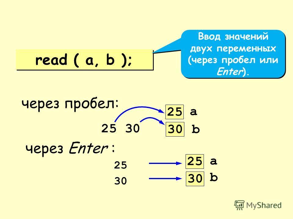 read ( a, b ); Ввод значений двух переменных (через пробел или Enter). a 25 b 30 a 25 b 30 через пробел: 25 30 через Enter : 25 30