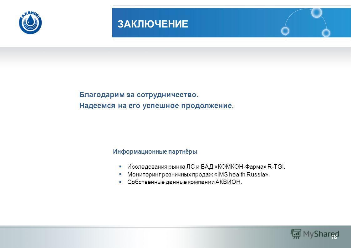 Благодарим за сотрудничество. Надеемся на его успешное продолжение. Информационные партнёры Исследования рынка ЛС и БАД «КОМКОН-Фарма» R-TGI. Мониторинг розничных продаж «IMS health Russia». Собственные данные компании АКВИОН. ЗАКЛЮЧЕНИЕ 18