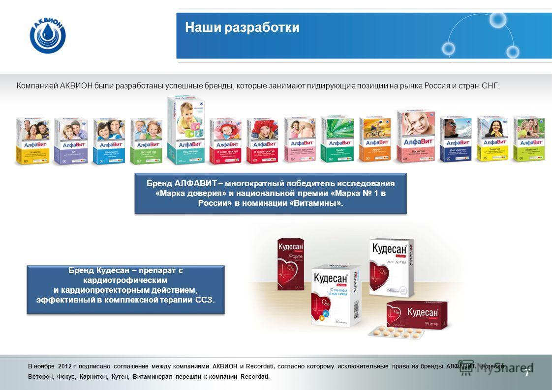 Наши разработки Компанией АКВИОН были разработаны успешные бренды, которые занимают лидирующие позиции на рынке Россия и стран СНГ: Бренд АЛФАВИТ – многократный победитель исследования «Марка доверия» и национальной премии «Марка 1 в России» в номина