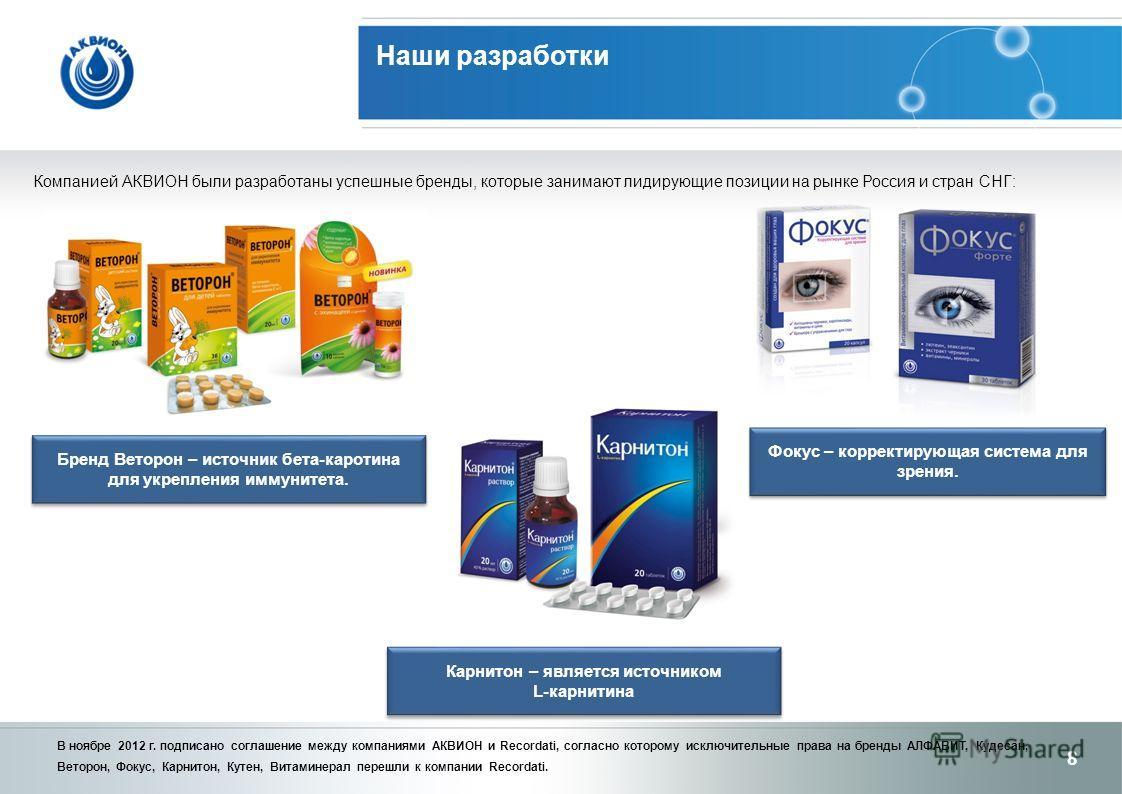 Наши разработки Компанией АКВИОН были разработаны успешные бренды, которые занимают лидирующие позиции на рынке Россия и стран СНГ: В ноябре 2012 г. подписано соглашение между компаниями АКВИОН и Recordati, согласно которому исключительные права на б