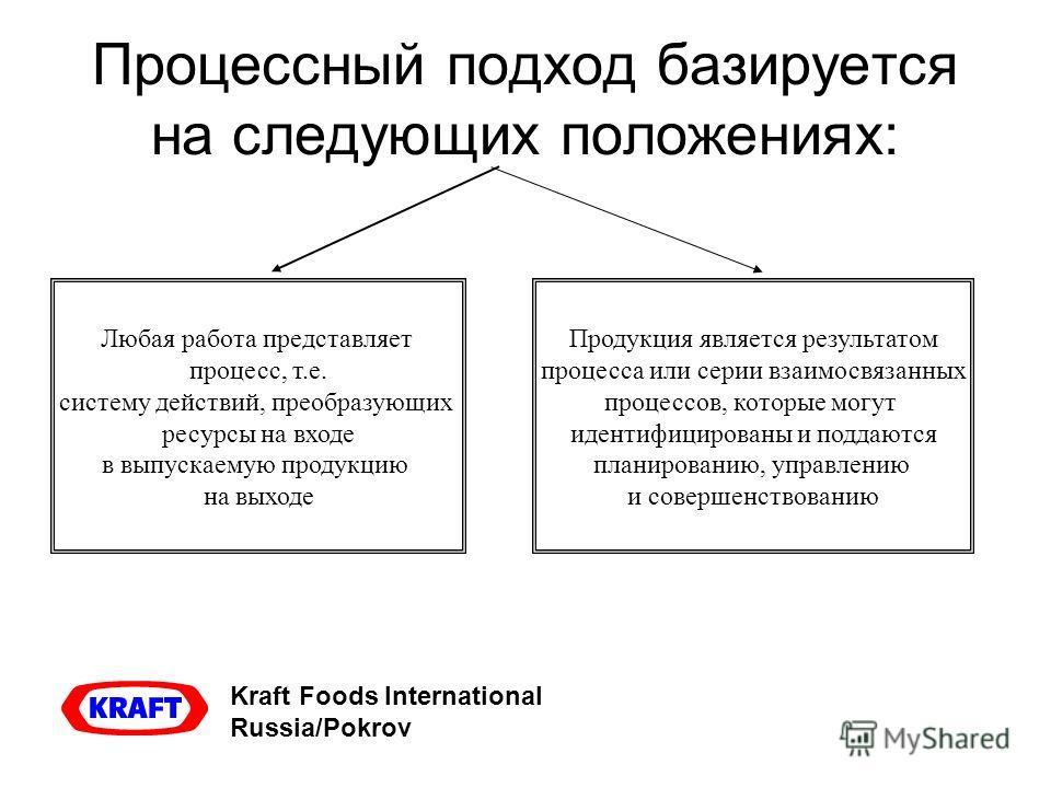Процессный подход базируется на следующих положениях: Kraft Foods International Russia/Pokrov Любая работа представляет процесс, т.е. систему действий, преобразующих ресурсы на входе в выпускаемую продукцию на выходе Продукция является результатом пр