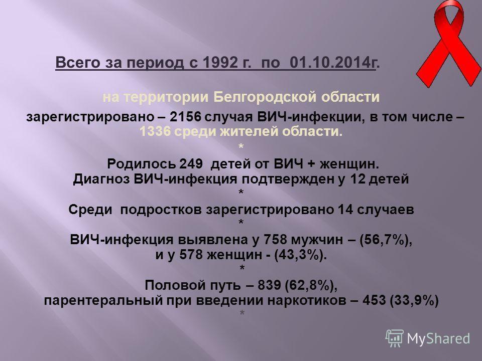 Всего за период с 1992 г. по 01.10.2014 г. на территории Белгородской области зарегистрировано – 2156 случая ВИЧ-инфекции, в том числе – 1336 среди жителей области. * Родилось 249 детей от ВИЧ + женщин. Диагноз ВИЧ-инфекция подтвержден у 12 детей * С